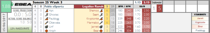 ESEA25 - Fable eSports v Legalize Ranch
