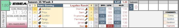 ESEA25 - Faint Gaming v Legalize Ranch